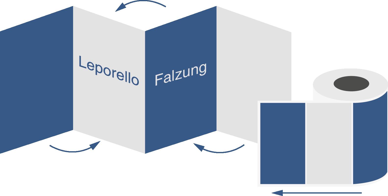 Relativ Etiketten auf Rolle oder als Leporello? | ident24.de GK91